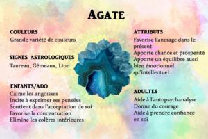 Vertus pierre fine agate