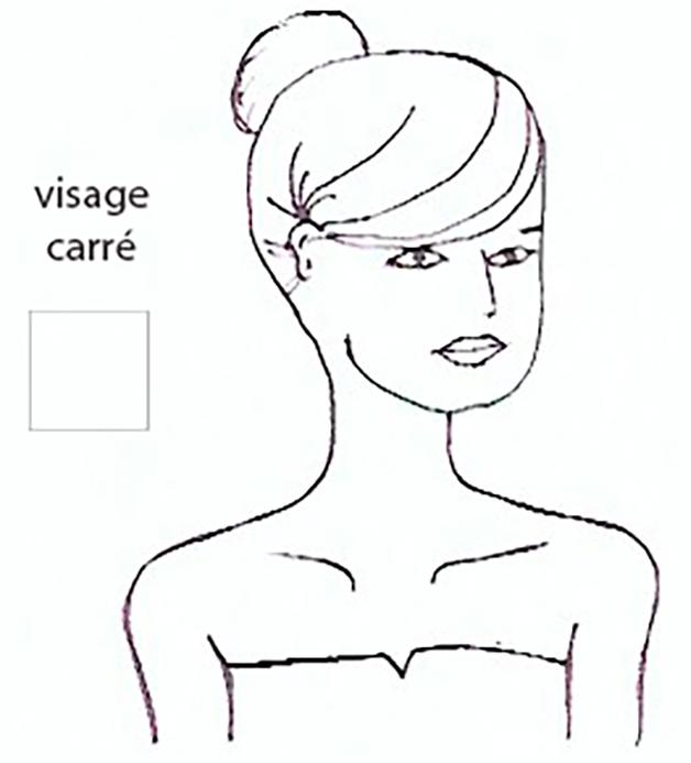 boucles d'oreilles visage carre
