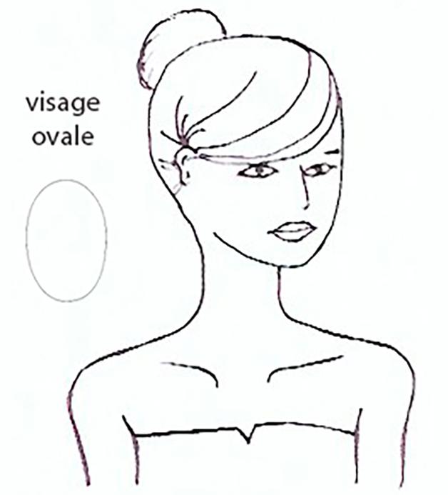 boucles d'oreilles visage ovale