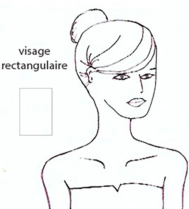 Boucles d'oreilles pour visage rectangle